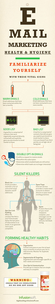 Email Marketing Best Practices - Infographic