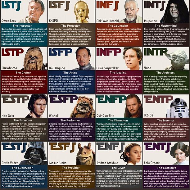 Can't remember if I'm an #ENTJ #ESTP or #ESTJ #Myers-Brigg… | Flickr