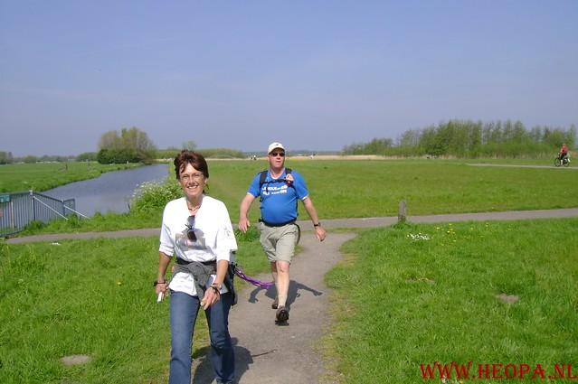 Den Haag          03-05-2008   41.35 Km (27)