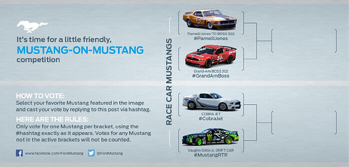 Mustang-On-Mustang Competition | Round Two | by Ford Motor Company