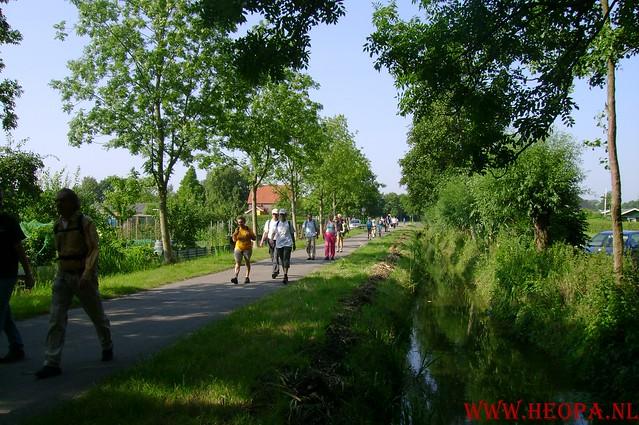Utrecht               05-07-2008      30 Km (14)