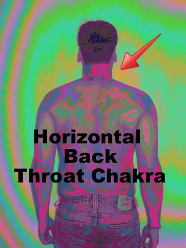 The Basics of The Throat Chakra