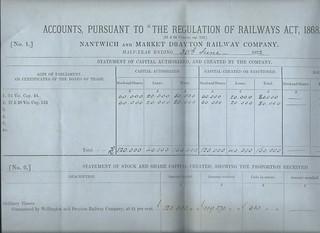Nantwich and Market Drayton Railway Accounts 1872 | by ian.dinmore