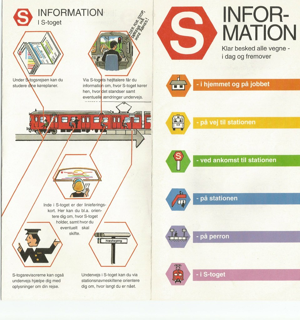 S Tog Information 1995 1 Wonderfully Illustrated By Erl Flickr