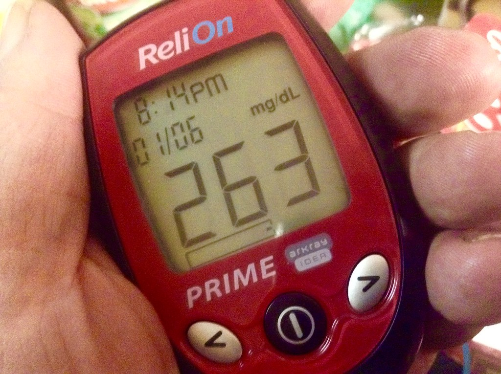 Image result for hyperglycemia