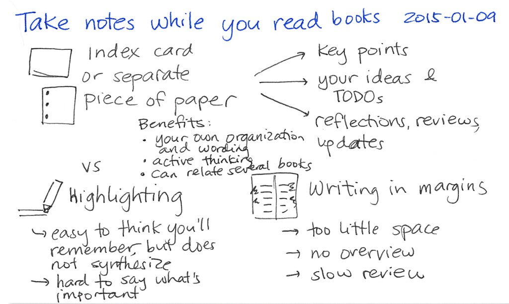 How to take notes while reading books