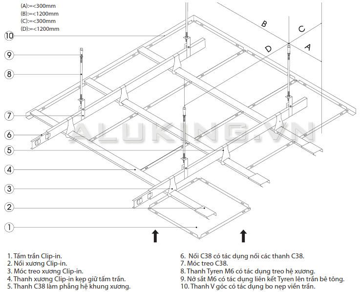 Tấm trần nhôm đục lỗ Aluking Clip-in 600x600, metal ceilin
