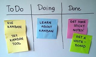 Simple personal Kanban board   by kanban_tool