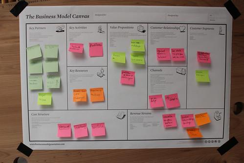FryskLab Business Model Canvassessie Rotslab Utrecht | by FryskLab