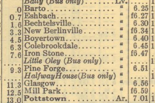 Reading 1932 Colebrookdale Branch