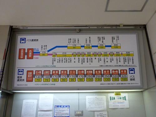 Hokuriku Railroad Hokutetsu-Kanazawa Station | by Kzaral