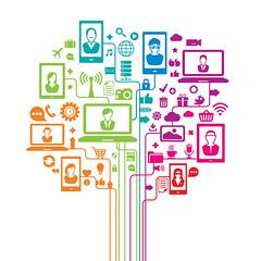 social-media-marketing-spout