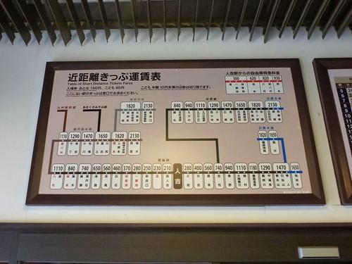 JR Hitoyoshi Station   by Kzaral