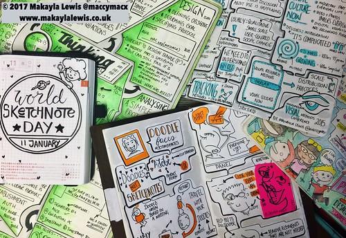 Happy World Sketchnote Day 🎉 #SNDay2017 #Sketchnotes