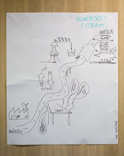 Seminario Nacional URBACT 2014   by ecosistema urbano