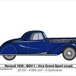1939-Type BDV-1 Vivagrandsport (a)
