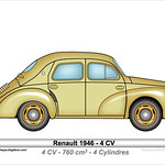 1946-Type 4 CV