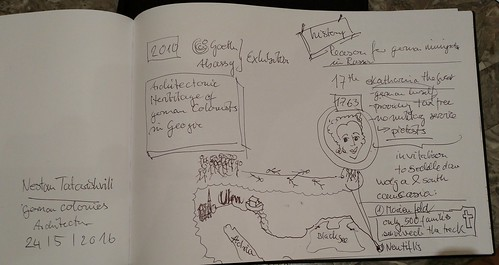Sketch Note by Karin Hinterleitner of the lectured by Nestan Tatarishvili about Architecture in German colonies in South caucasus