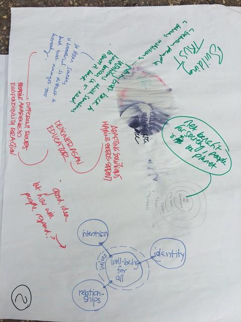 Characteristics of TD notes 2