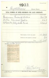 Elizabeth Reid McCombs elected to Parliament, 1933