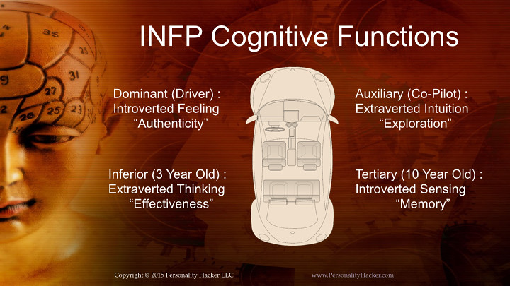 PersonalityHacker com-002-INFP-Cognitive-Functions | Flickr
