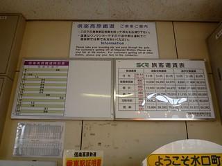SKR Kibukawa Station | by Kzaral