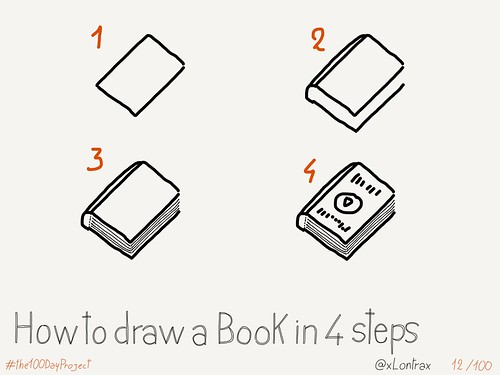 100+1 Drawing Ideas for Sketchnoters and doodlers