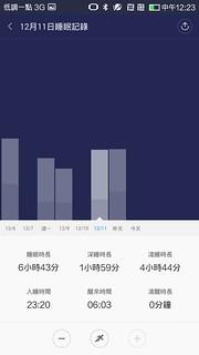 Screenshot_2014-12-13-12-23-36.png | by 低調宅 v1.1