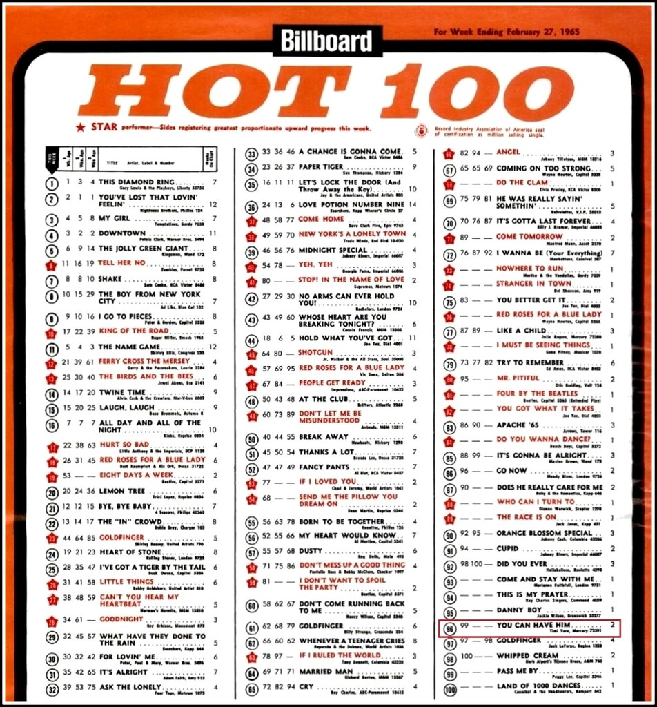 282 Timi Yuro You can have him - Billboard Hot 100 (96) Fe