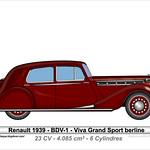 1939-Type BDV-1 Vivagrandsport (c)