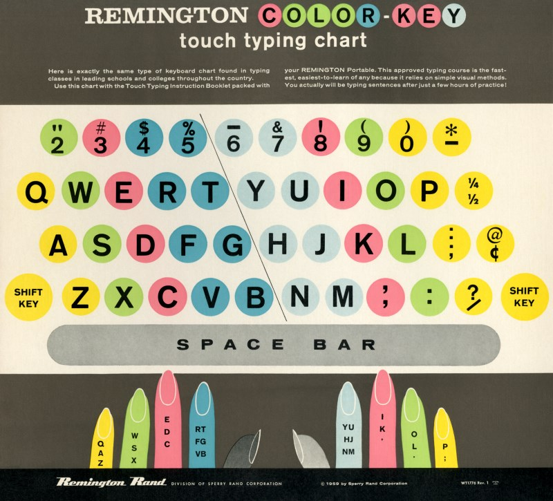 Remington Color-Key Touch Typing Chart, 1959 | A colorful to