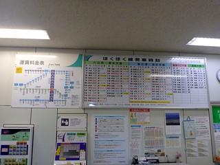 Hokuetsu Express Tokamachi Station   by Kzaral