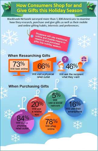 Top Three Trends of Holiday Shopping | by ralphhenderson081