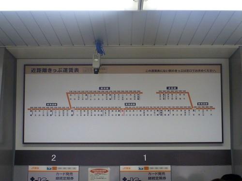 JR Kakegawa Station | by Kzaral