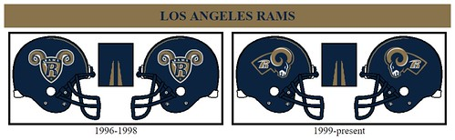 Los Angeles Rams | by space1889