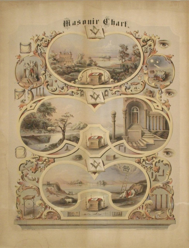 Masonic Chart | Dates: 1865 Maker: Hatch & Co