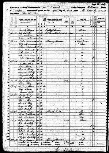 Sanders Scott and family - 1860 census District 1, Williamson, Tennessee Post Office:Franklin | by CahalanJones