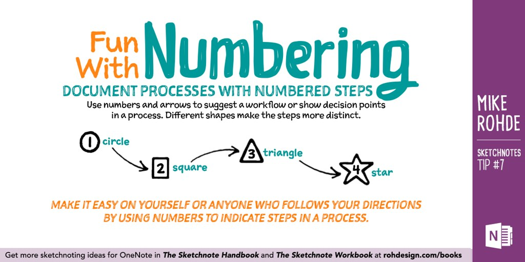 OneNote Sketchnote Tip 7 - Fun With Numbering   10 Sketchnot