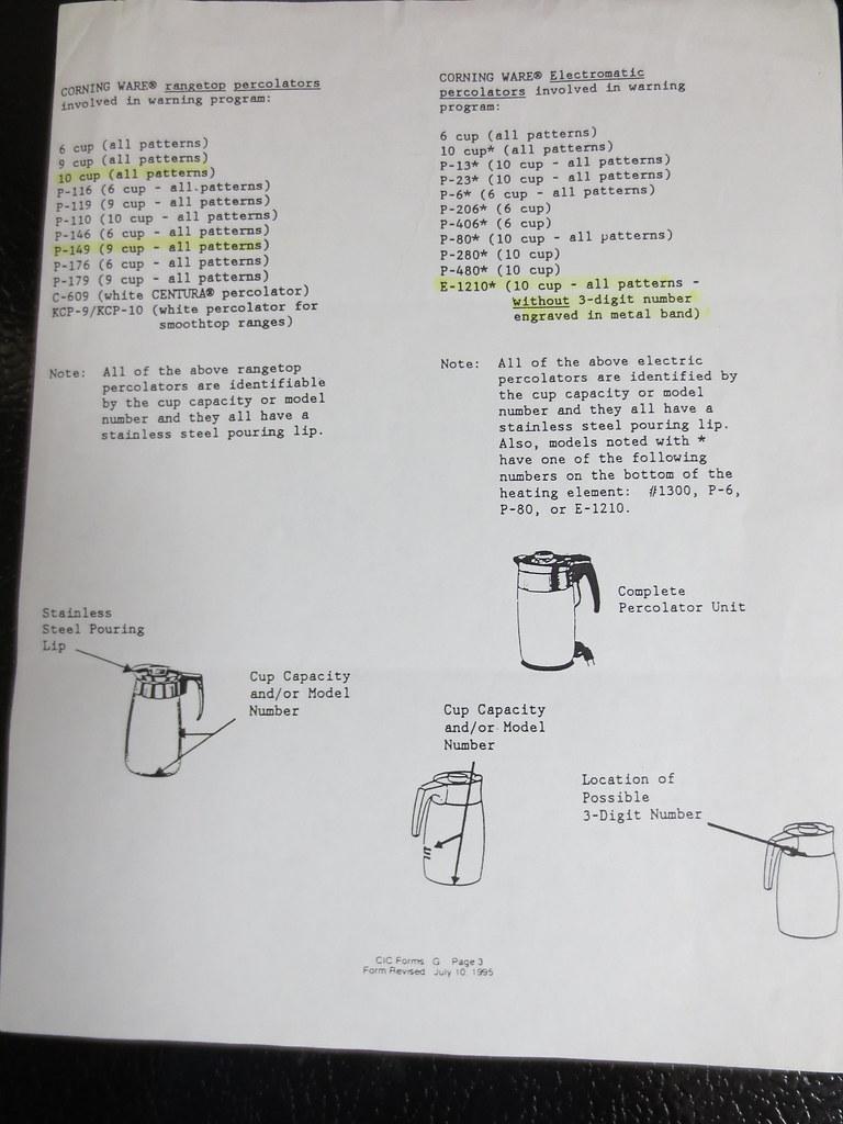 Corning Percolator Recall Diagram