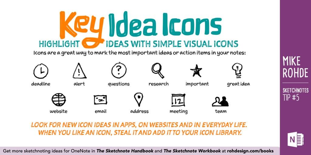 OneNote Sketchnote Tip 5 - Key Idea Icons | 10 Sketchnote Ti