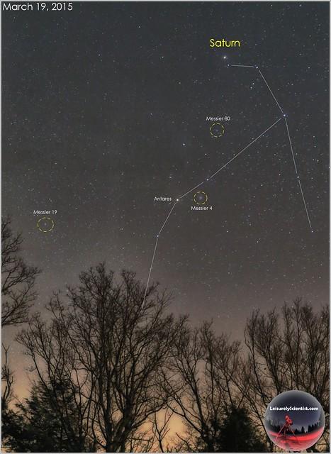 Saturn in Scorpius