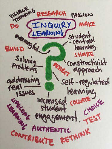 Inquiry Learning Word Cloud | by Christopher Lister