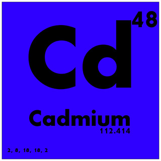 048 Cadmium - Periodic Table of Elements | Watch Study ...