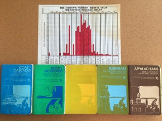 Bill McMurray's 1976 mileage chart and Bikecentennial regional guide books.