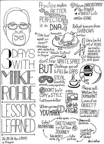 3 Days with Mike Rohde - Lessons Learned | by xLontrax