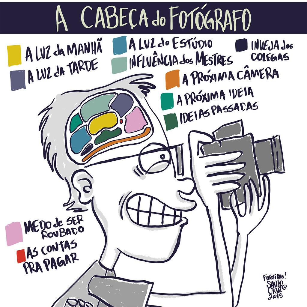 A cabeça do Fotógrafo.