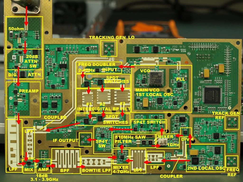 Siglent Ssa3021x Spectrum Analyser Rf Block Diagram