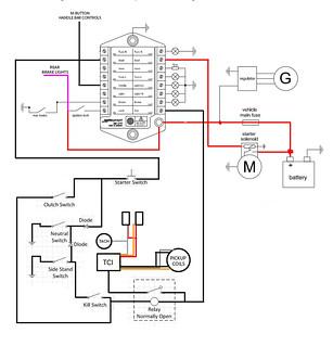 m-unit xj650 wiring diagram | Thomas nco | Flickr on