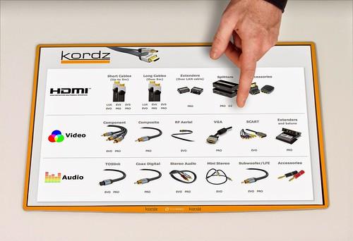 DeskWindo A3-5 - Kordz