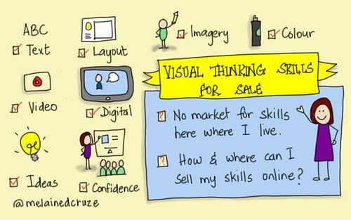 Visual Thinking Skills Evaluation
